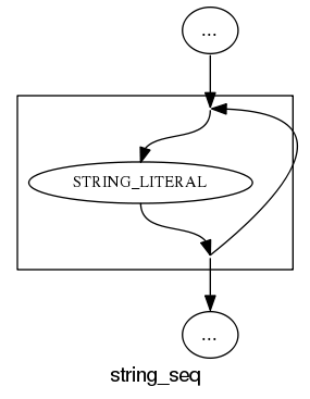 List of string literal diagram.